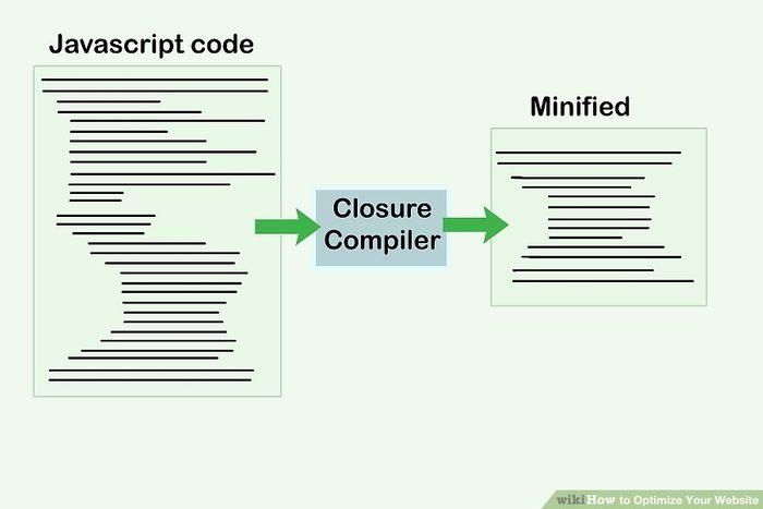 ลดขนาด CSS และ JavaScript